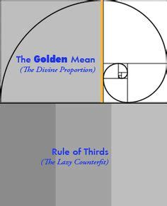 carrer blog o rule golden proportion for calculating 1000 images about golden ratio on pinterest golden