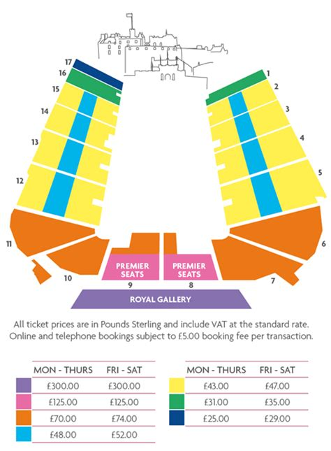 Tattoo Edinburgh Seating Plan | the royal edinburgh military tattoo seating plan and