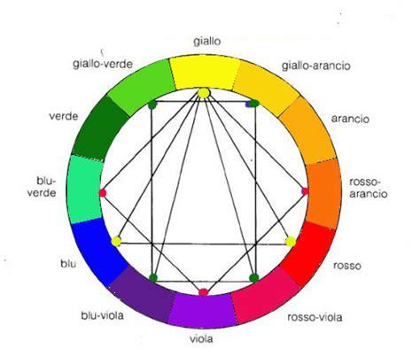 tavola colori primari e secondari teoria colore il significato dei colori e il loro uso