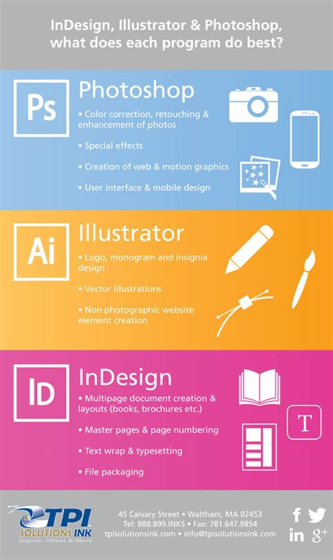 indesign tutorial infographic mercadotecnia publicidad y dise 241 o 12 useful infographics