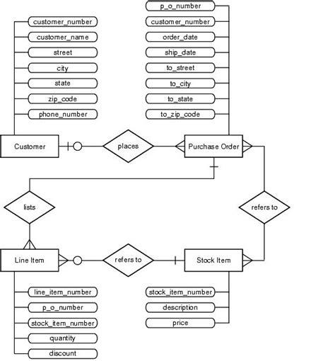 er diagram for web application 20 best entity relationship diagrams er diagrams images