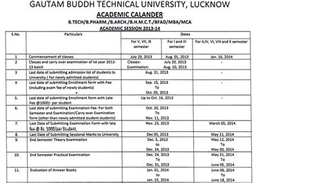 Gbtu Mba Result 2013 14 by Gbtu Academic Calendar 2013 14 Uptu Ac In