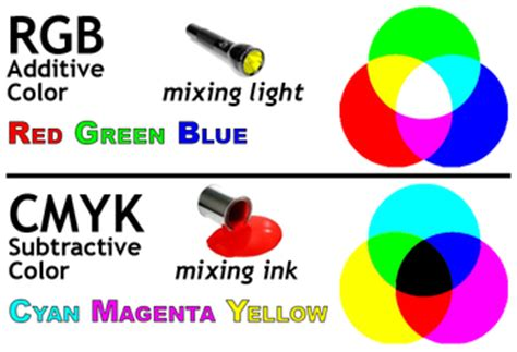 visible light color maggie s science connection