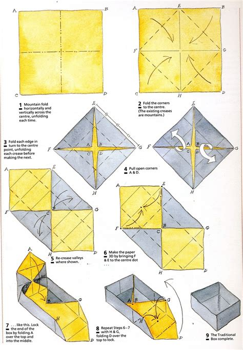 Origami Present Ideas - 91 best masu box images on origami boxes