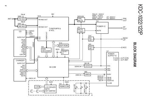 kenwood kdc mp543u wiring diagram 33 wiring diagram