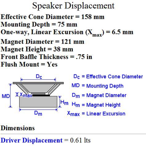 design effect formula designing and building a speaker box exle