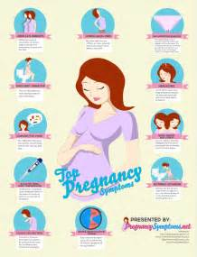 Interesting Gadgets Infographic Pregnancy Symptoms Early Signs That You