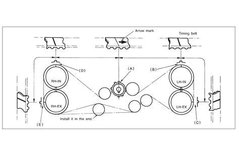 ej20 engine diagram ej20 engine diagram get free image about wiring diagram