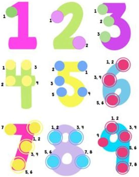 printable touch math number line best 25 touch math ideas on pinterest touch point math
