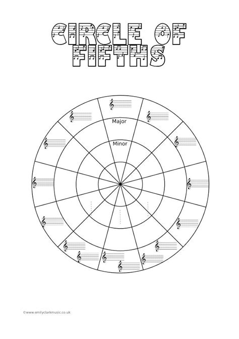 Circle Of Fifths Blank Worksheet circle of fifths blank teaching