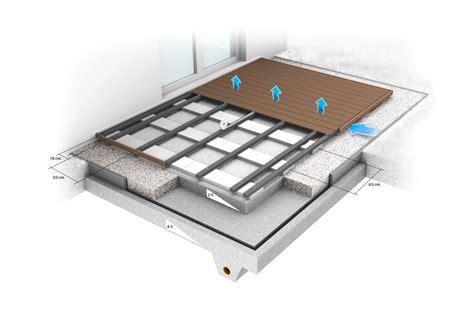wpc terrassendielen verlegen auf beton 4231 unterkonstruktion wpc terrassen casando ratgeber