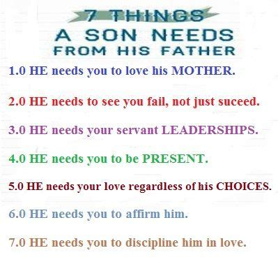 7 Things To About His Parts by 7 Things A Needs From His Motivational