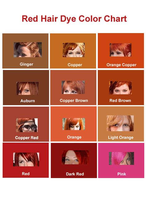 Women's Hairstyles: Red Hair Color Chart and Shades