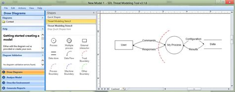 dfd tools dfd diagram tool free image collections how to guide and