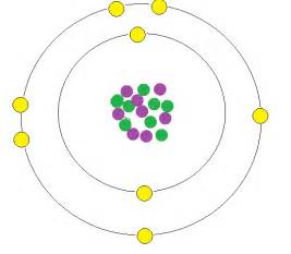 Protons And Neutrons In Oxygen Revision Hints Scienceamo