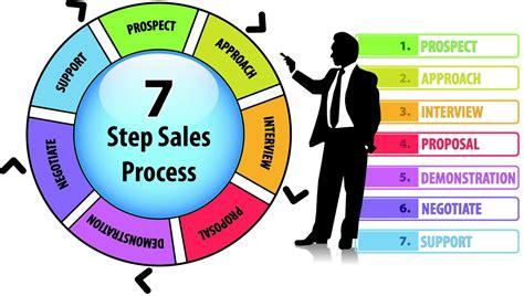 sales workflow process 7 step sales process infografics sales process