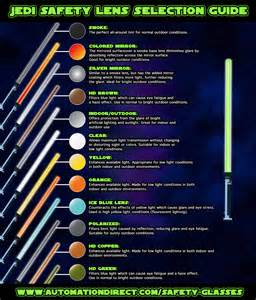 what do the different colors of lightsabers jedi safety lens selection guide