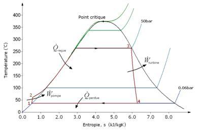 diagramme de phase binaire exercice corrige pdf cycle de rankine wikip 233 dia