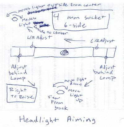 1994 ford f150 headlight wiring diagram the best wiring