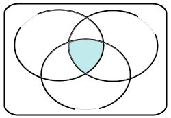 anbnc venn diagram diagram of a diner diagram t i wiring diagram odicis org