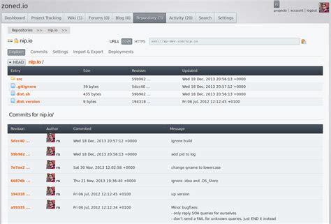 mercurial tutorial for git users mercurial hosting at xp dev com enterprise grade