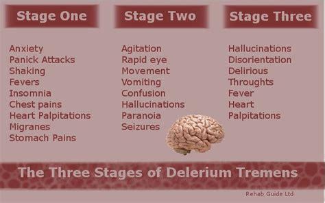 Dts Detox Symptoms by What Are Delirium Tremens Rehab Guide