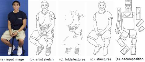 define sketch composite templates for cloth modeling and sketching