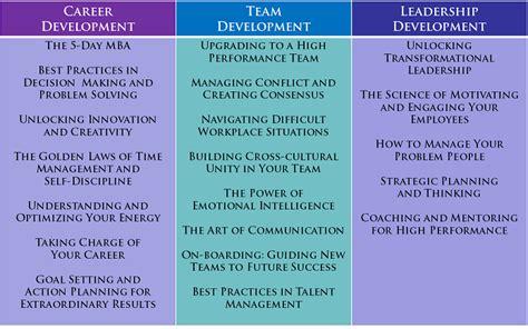 company program corporate and executive education