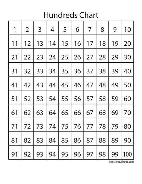 hundreds chart jigsaw printable best 25 hundreds chart ideas on pinterest hundreds