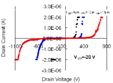 high voltage blocking diode achievements showcase research cpes