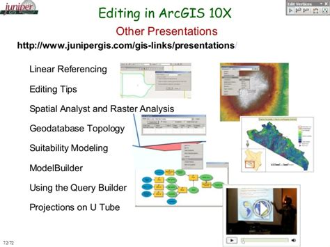 tutorial arcgis ppt editing for arcgis 10 and 10 1