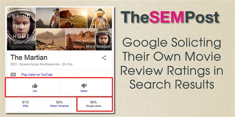 Search Ratings Soliciting Their Own Review Ratings In Search Results