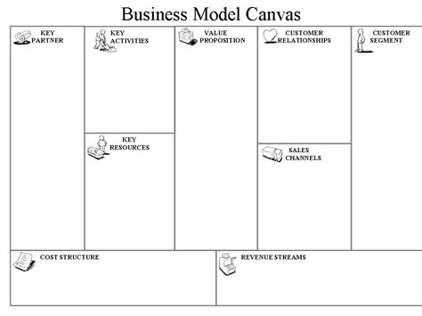 business model generation canvas template in search of blue oceans an analysis on the a league