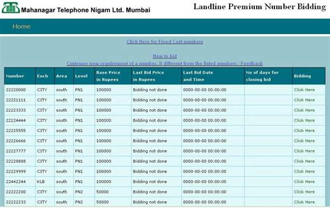 Landline Phone Number Lookup Free Mtnl Launches Web Portal For Auction Of Premium Landline