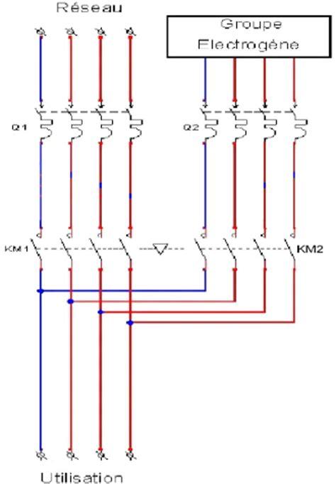 schema cablage inverseur groupe electrogene memoire installation et mise en service d un