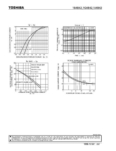 datasheet diode bridge 1b4b42 toshiba rectifier stack single phase bridge rectifier applications html datasheet