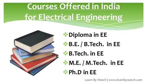 Mba After Electrical Engineering by Engineering Courses Offered By Iit 2017 2018 2019 Ford