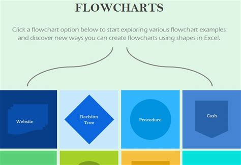 microsoft excel flow template flowchart template my excel templates