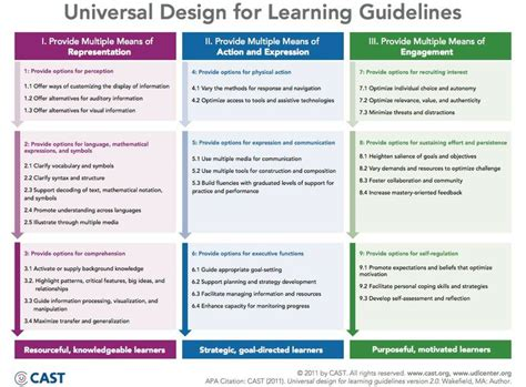 design standards for children s environments pdf pin by allison watson on udl pinterest