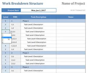 Project Management Work Breakdown Structure Template by Work Breakdown Structure Template