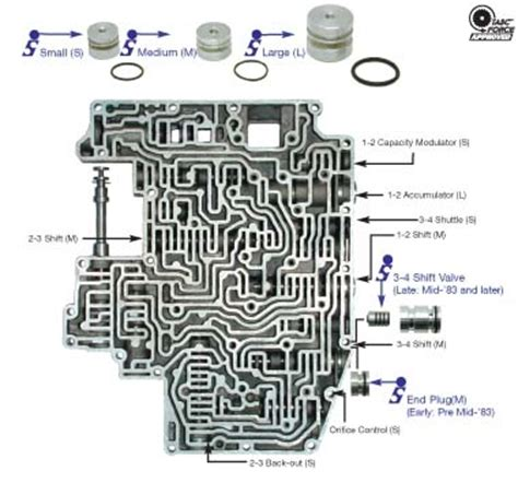 Aod Transmission Valve Body Small End Plug Kit Sonnax