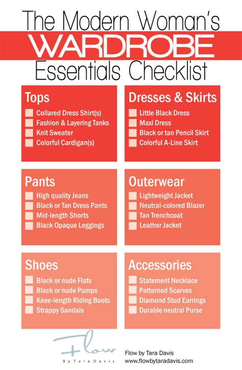 Wardrobe Basics Checklist by S Wardrobe Necessities