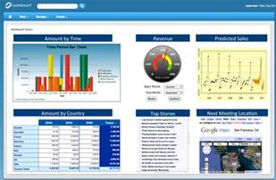 Company Dashboard Template business intelligence dashboard dashboards for business