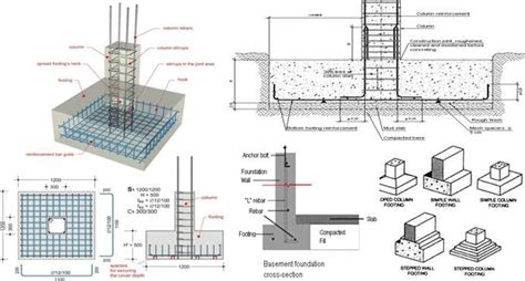 balanced section reinforced concrete quiz on reinforced concrete beam concepts interview
