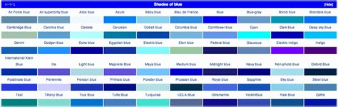 shades of blue chart different colors of blue chart home design interior