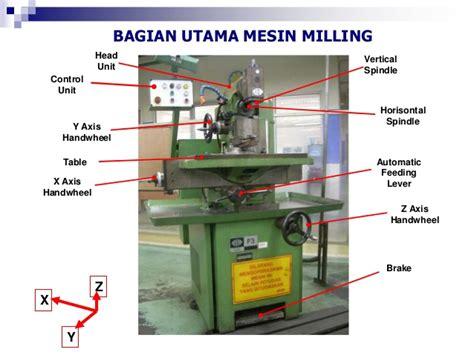 Mesin Frais pengantar industri manufaktur milling