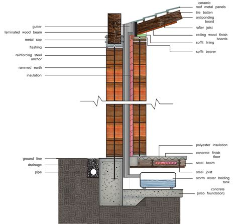 detail wall section wall section detail google search architectural