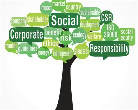 corporate responsibility business first corporate social responsibility is your