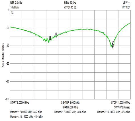 mica capacitor temperature coefficient mc22 mica capacitor 22 images a 1 5 kw lpf for 160 6m a 1 5 kw lpf for 160 6m a 1 5 kw lpf