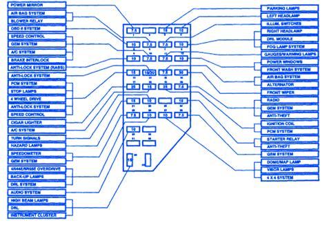 ford ranger  fuse boxblock circuit breaker diagram carfusebox